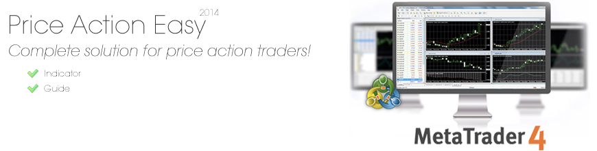 Day Trading Price Action Strategy with  Currency Heat Map indicator